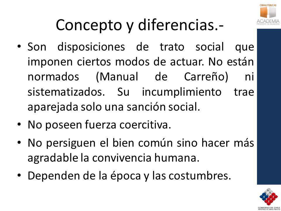 Concepto y diferencias.- Son disposiciones de trato social que imponen ciertos modos de actuar. No están normados (Manual de Carreño) ni sistematizado