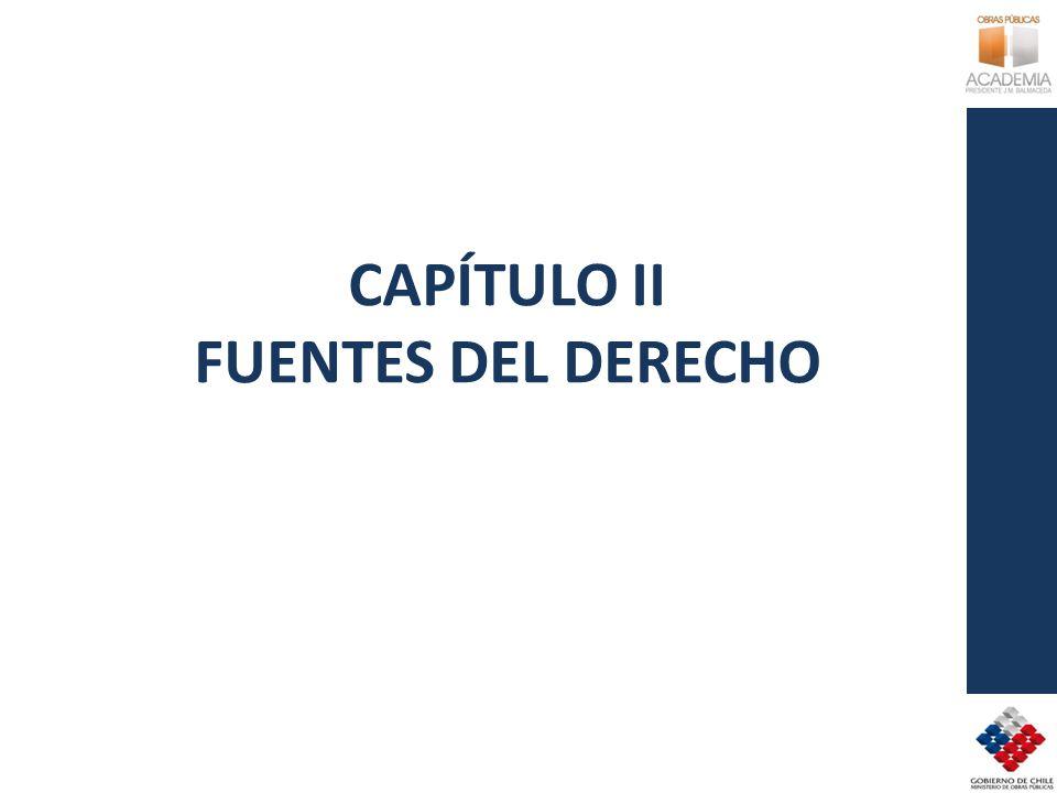CAPÍTULO II FUENTES DEL DERECHO
