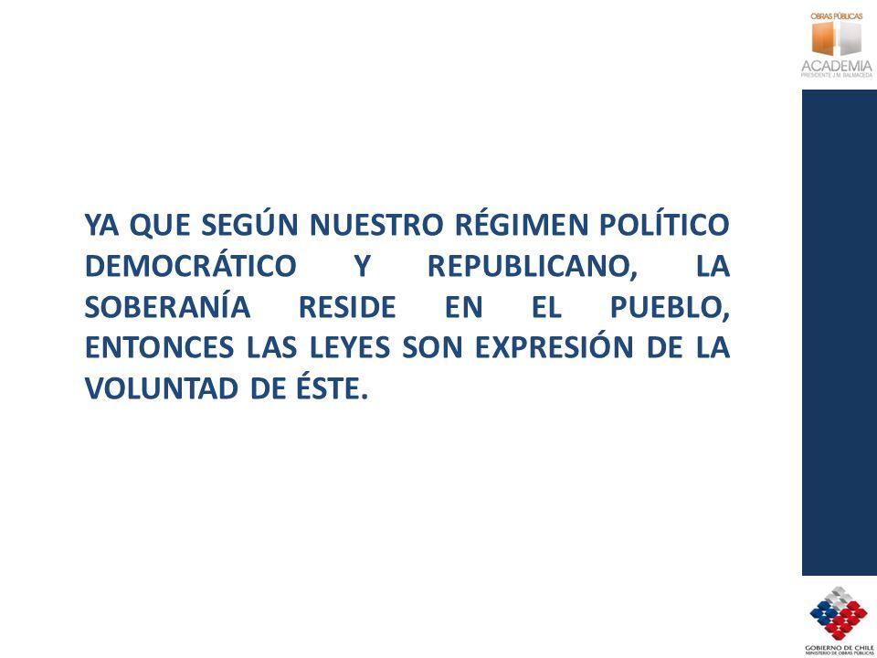 YA QUE SEGÚN NUESTRO RÉGIMEN POLÍTICO DEMOCRÁTICO Y REPUBLICANO, LA SOBERANÍA RESIDE EN EL PUEBLO, ENTONCES LAS LEYES SON EXPRESIÓN DE LA VOLUNTAD DE
