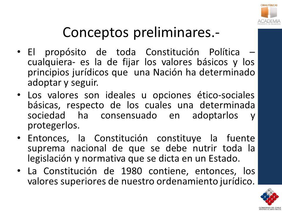 Conceptos preliminares.- El propósito de toda Constitución Política – cualquiera- es la de fijar los valores básicos y los principios jurídicos que una Nación ha determinado adoptar y seguir.