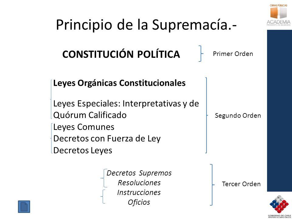 Principio de la Supremacía.- CONSTITUCIÓN POLÍTICA Leyes Orgánicas Constitucionales Leyes Especiales: Interpretativas y de Quórum Calificado Leyes Com