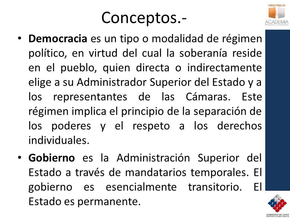 Conceptos.- Democracia es un tipo o modalidad de régimen político, en virtud del cual la soberanía reside en el pueblo, quien directa o indirectamente elige a su Administrador Superior del Estado y a los representantes de las Cámaras.