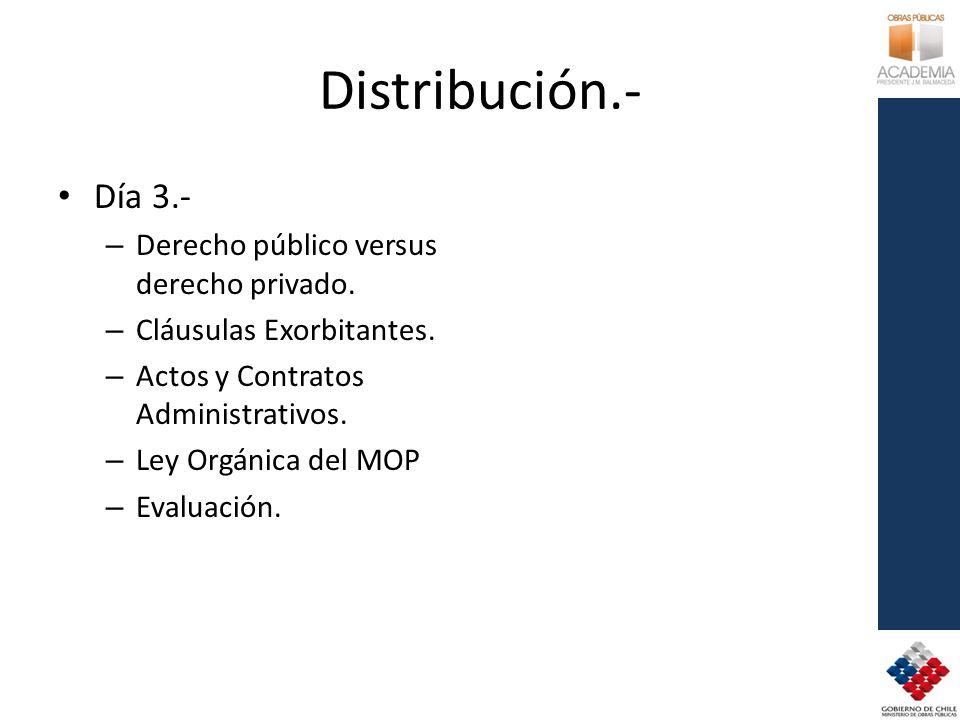 Distribución.- Día 3.- – Derecho público versus derecho privado. – Cláusulas Exorbitantes. – Actos y Contratos Administrativos. – Ley Orgánica del MOP