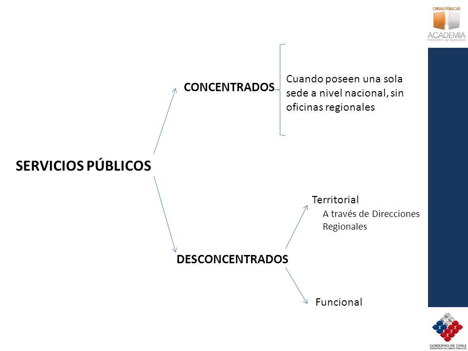 SERVICIOS PÚBLICOS CONCENTRADOS DESCONCENTRADOS Cuando poseen una sola sede a nivel nacional, sin oficinas regionales Territorial Funcional A través d