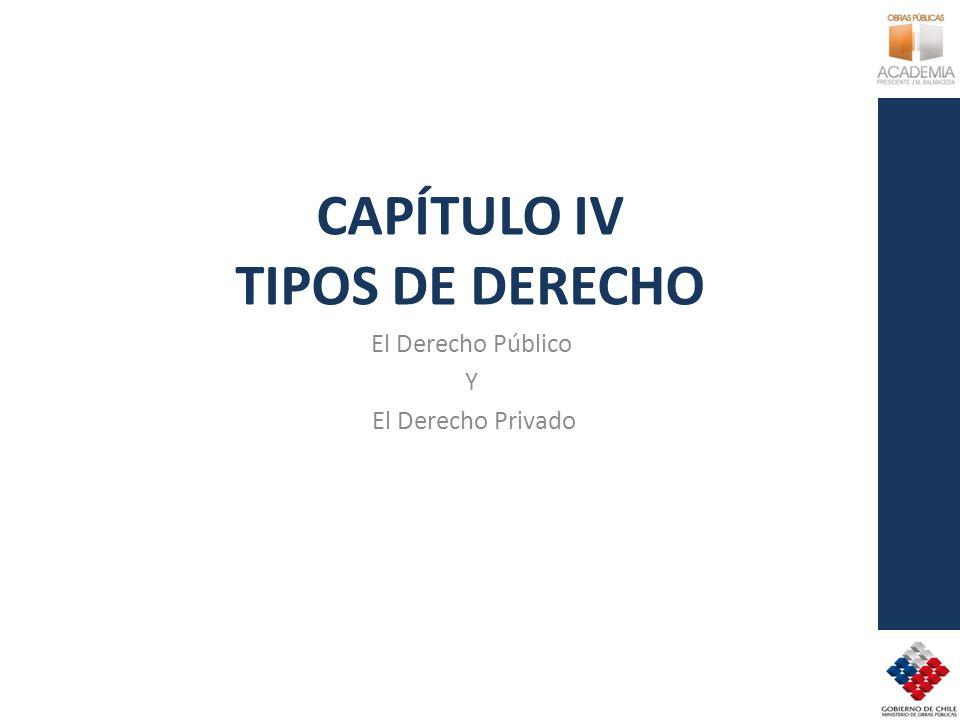 CAPÍTULO IV TIPOS DE DERECHO El Derecho Público Y El Derecho Privado