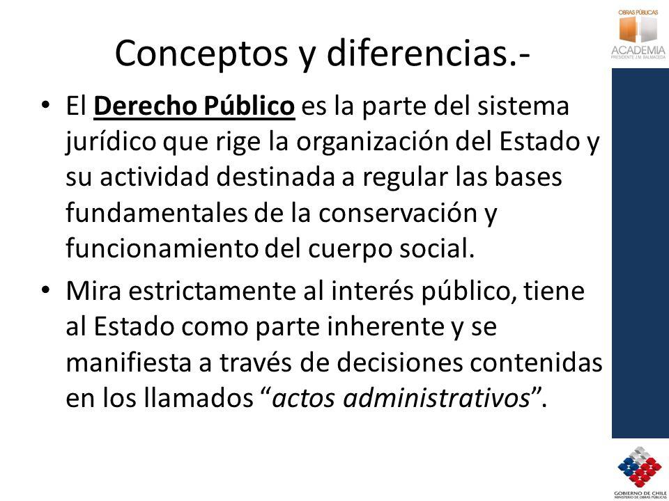 Conceptos y diferencias.- El Derecho Público es la parte del sistema jurídico que rige la organización del Estado y su actividad destinada a regular l