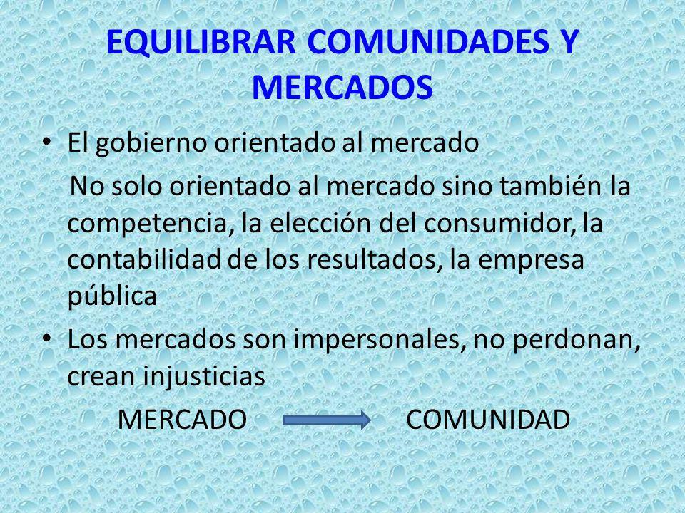 EQUILIBRAR COMUNIDADES Y MERCADOS El gobierno orientado al mercado No solo orientado al mercado sino también la competencia, la elección del consumido