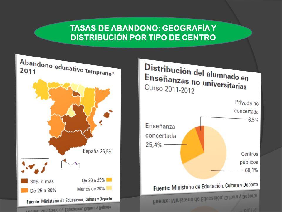 TASAS DE ABANDONO: GEOGRAFÍA Y DISTRIBUCIÓN POR TIPO DE CENTRO