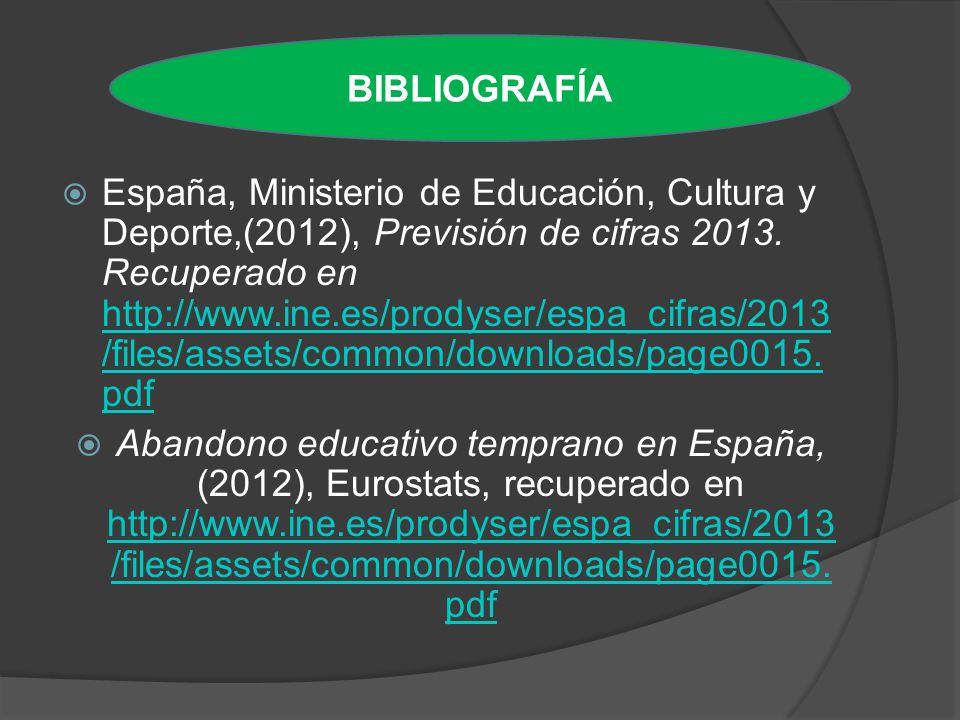 España, Ministerio de Educación, Cultura y Deporte,(2012), Previsión de cifras 2013.