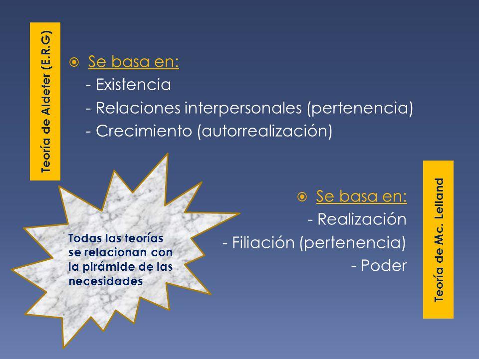 Factores internos que influyen: - Reconocimiento - Responsabilidad - Realización personal - Trabajo - Ascenso Factores externos que influyen: - Política de la empresa - Administración - Relaciones interpersonales - Condiciones de trabajo - Supervisión - Status - Salario - Estabilidad laboral