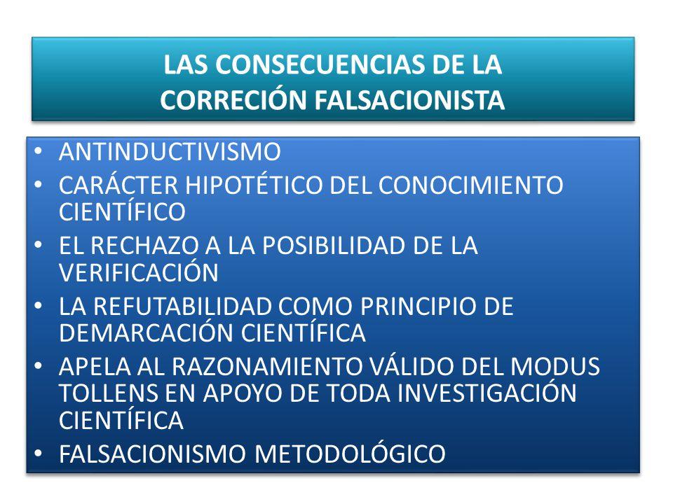 LAS CONSECUENCIAS DE LA CORRECIÓN FALSACIONISTA ANTINDUCTIVISMO CARÁCTER HIPOTÉTICO DEL CONOCIMIENTO CIENTÍFICO EL RECHAZO A LA POSIBILIDAD DE LA VERI
