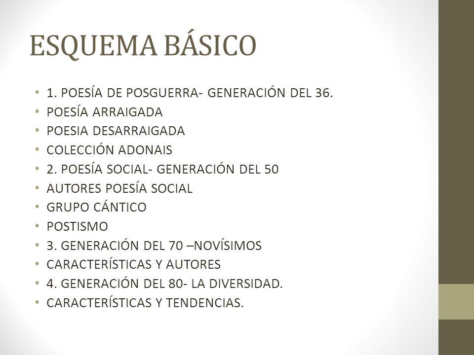 ESQUEMA BÁSICO 1. POESÍA DE POSGUERRA- GENERACIÓN DEL 36. POESÍA ARRAIGADA POESIA DESARRAIGADA COLECCIÓN ADONAIS 2. POESÍA SOCIAL- GENERACIÓN DEL 50 A