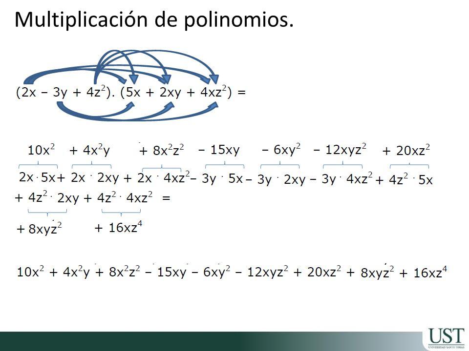 Multiplicación de polinomios.
