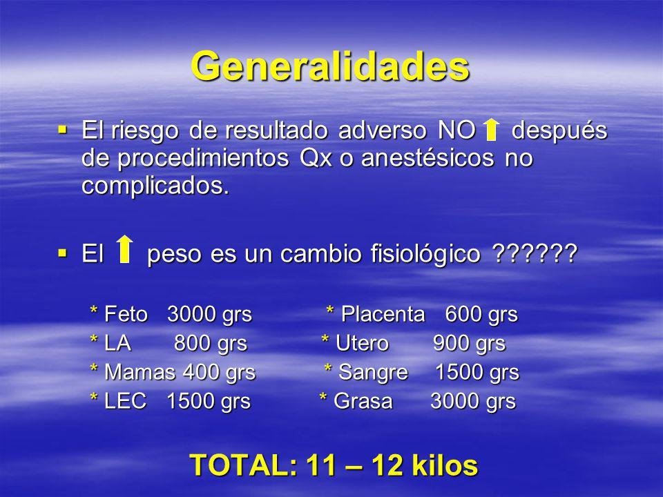 Obstrucción Intestinal Incidencia: Igual no gestante Incidencia: Igual no gestante Etiología: Etiología: 60 – 70% adherencias pélvicas 25% volvulus Patogenia: Presión de útero sobre Patogenia: Presión de útero sobre adherencias.