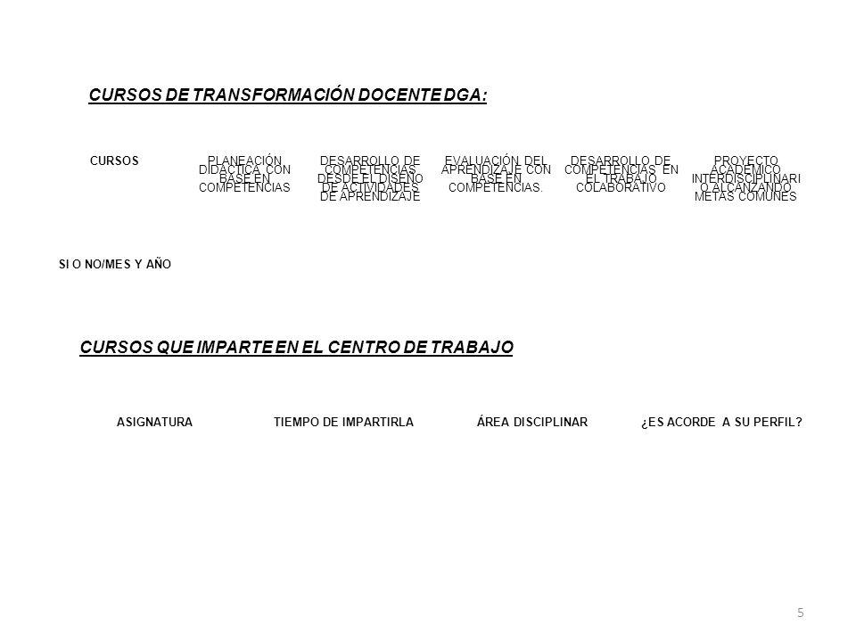 11/11/10 TEMASCAUSA PEDAGOGÍA (TEORÍAS DEL APRENDIZAJE) PSICOLOGÍA (LOS CAMBIOS DEL ADOLECENTE, COMUNICACIÓN, LIDERAZGO, MOTIVACIÓN Y ESTILOS DE APRENDIZAJE) DIDÁCTICA (ESTUDIO DE LOS PROCESOS Y ELEMENTOS QUE EXISTEN EN EL APRENDIZAJE) CURRICULUM ( IDENTIDAD INSTITUCIONAL, PLAN Y PROGRAMA DE ESTUDIOS) MÉTODOS O ESTRATEGIAS DE APRENDIZAJE O TÉCNICAS DE ESTUDIO.