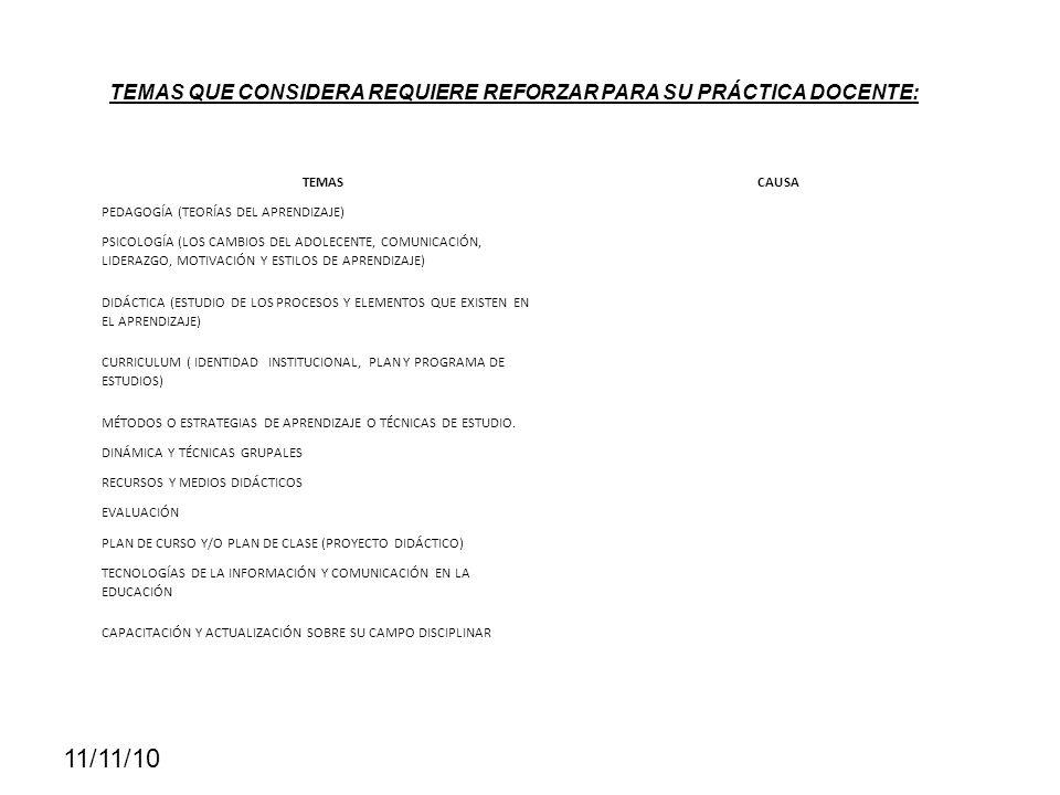 11/11/10 TEMASCAUSA PEDAGOGÍA (TEORÍAS DEL APRENDIZAJE) PSICOLOGÍA (LOS CAMBIOS DEL ADOLECENTE, COMUNICACIÓN, LIDERAZGO, MOTIVACIÓN Y ESTILOS DE APREN