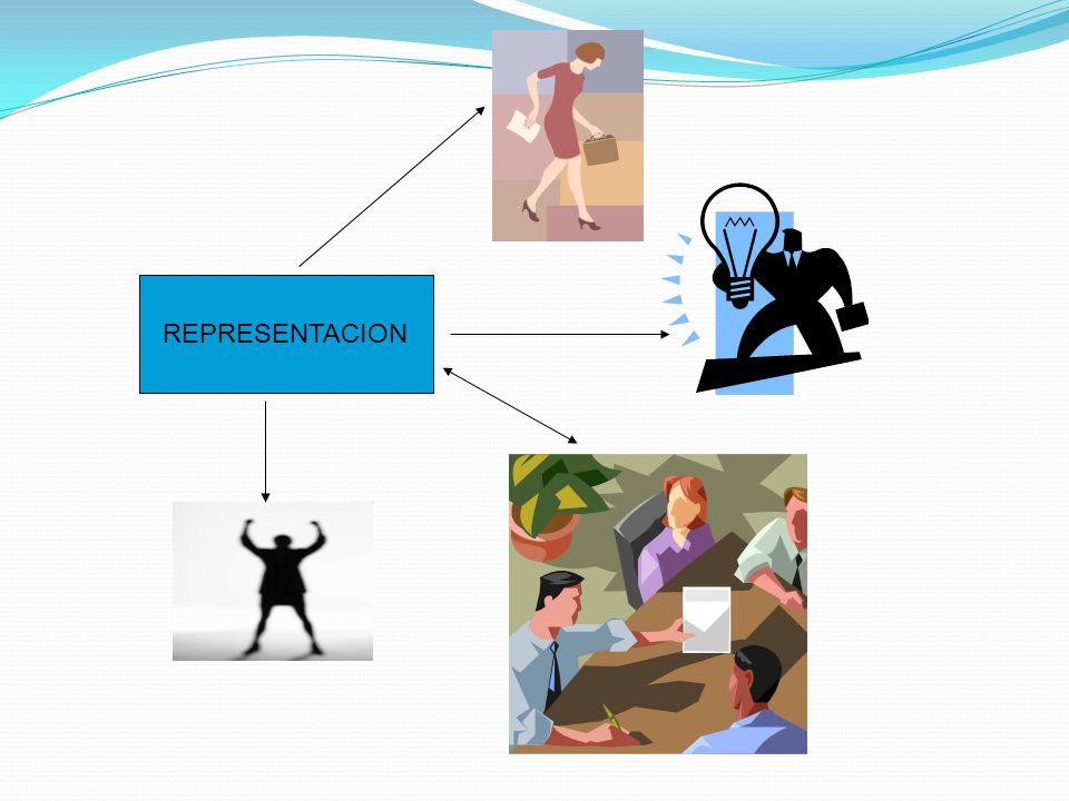 REQUISITOS DE LOS REPRESENTANTES SER CIUDADANO (A) EN EJERCICIO SER POSTULADO (A) POR UNA ORGANIZACIÓN TERRITORIAL DE BASE DE LA JURISDICCIÓN SER MIEMBRO DE LA COMUNIDAD Y HABITAR EN LA MISMA