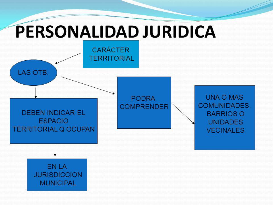 PERSONALIDAD JURIDICA CARÁCTER TERRITORIAL DEBEN INDICAR EL ESPACIO TERRITORIAL Q OCUPAN LAS OTB. EN LA JURISDICCION MUNICIPAL PODRA COMPRENDER UNA O