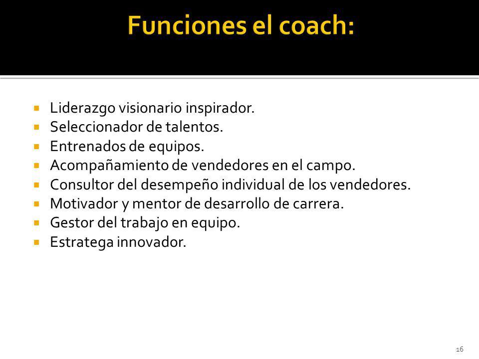 Liderazgo visionario inspirador. Seleccionador de talentos. Entrenados de equipos. Acompañamiento de vendedores en el campo. Consultor del desempeño i