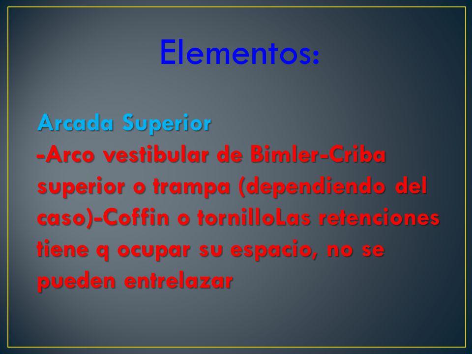 Elementos: Arcada Superior -Arco vestibular de Bimler-Criba superior o trampa (dependiendo del caso)-Coffin o tornilloLas retenciones tiene q ocupar s