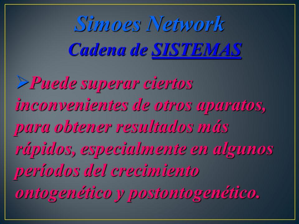 Simoes Network Cadena de SISTEMAS Cadena de SISTEMAS Puede superar ciertos inconvenientes de otros aparatos, para obtener resultados más rápidos, espe