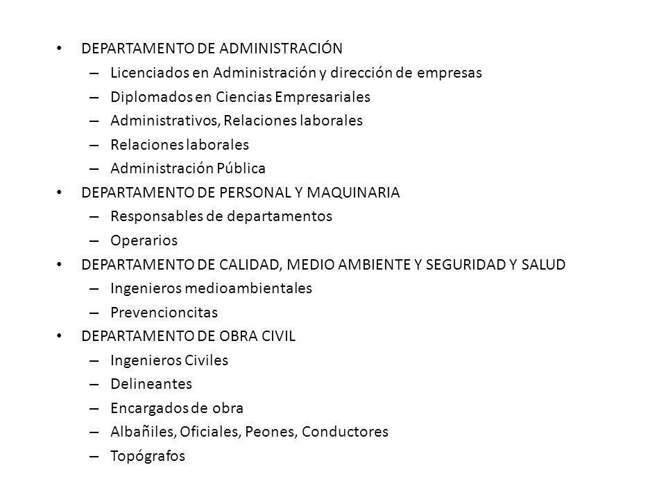 DEPARTAMENTO DE ADMINISTRACIÓN – Licenciados en Administración y dirección de empresas – Diplomados en Ciencias Empresariales – Administrativos, Relac