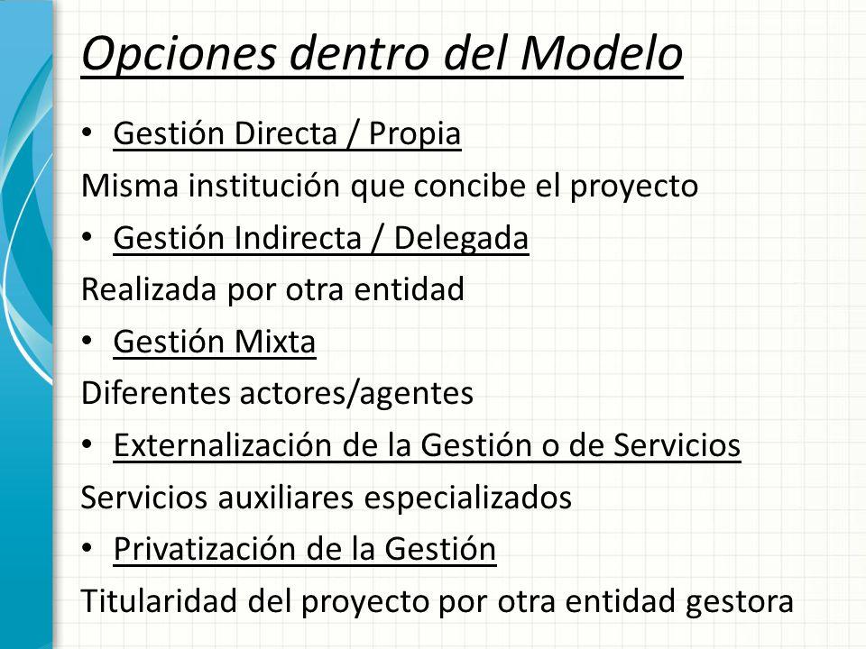 Opciones dentro del Modelo Gestión Directa / Propia Misma institución que concibe el proyecto Gestión Indirecta / Delegada Realizada por otra entidad