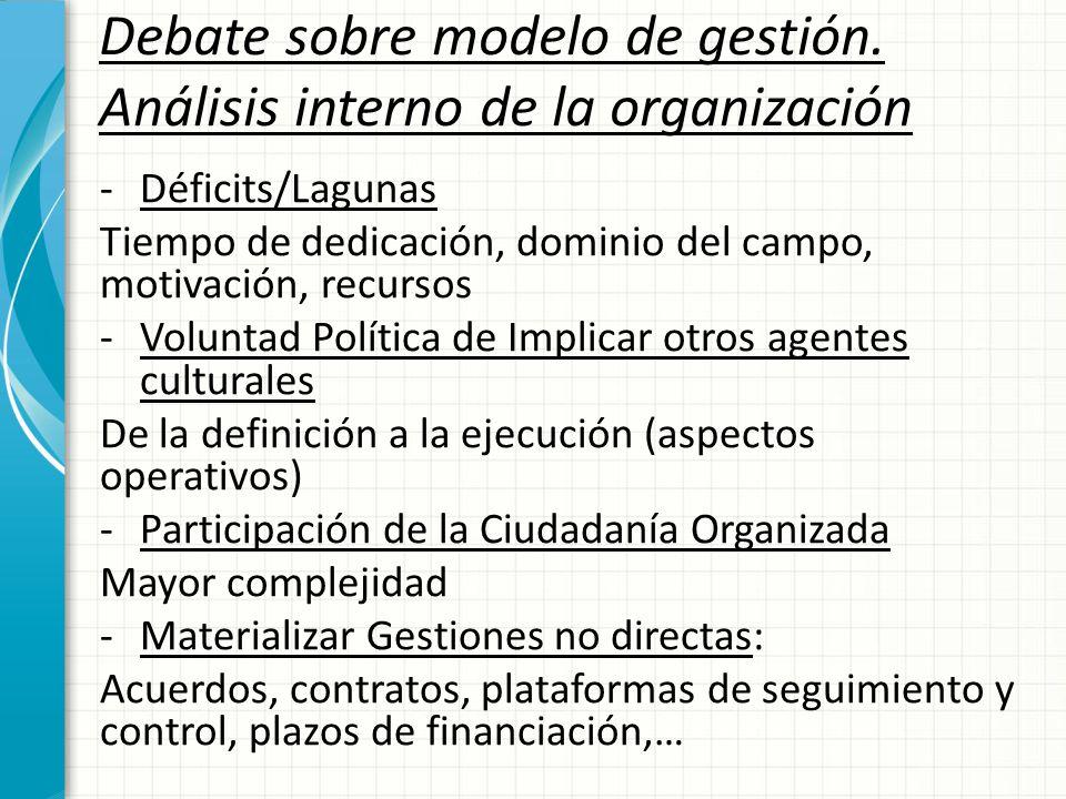 Debate sobre modelo de gestión. Análisis interno de la organización -Déficits/Lagunas Tiempo de dedicación, dominio del campo, motivación, recursos -V