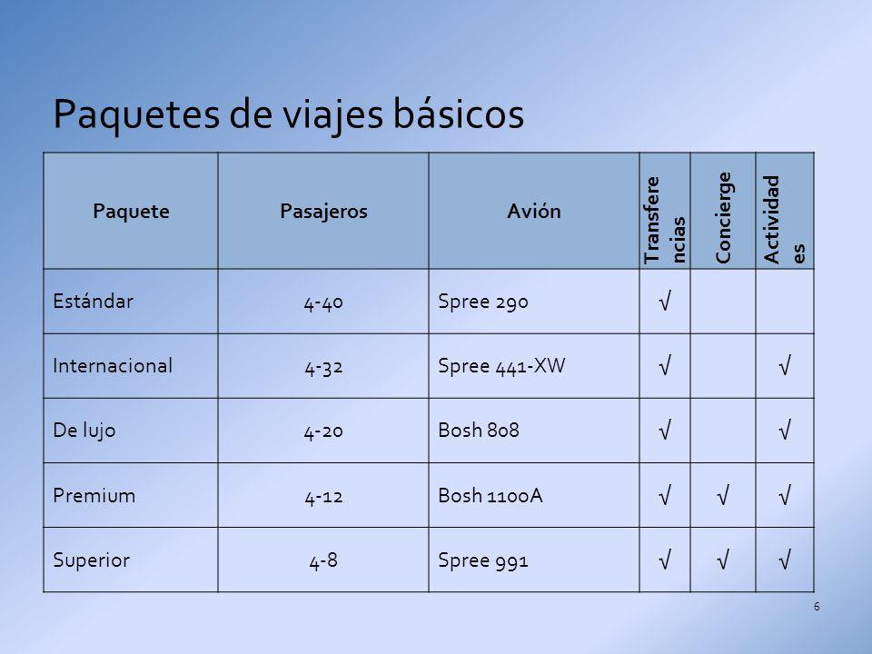 Paquetes de viajes básicos 6 PaquetePasajerosAvión Transfere ncias Concierge Actividad es Estándar4-40Spree 290 Internacional4-32Spree 441-XW De lujo4-20Bosh 808 Premium4-12Bosh 110oA Superior4-8Spree 991