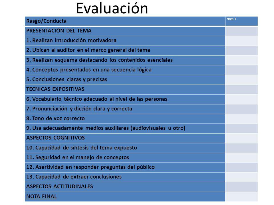 Evaluación Rasgo/Conducta Nota 1 PRESENTACIÓN DEL TEMA 1.
