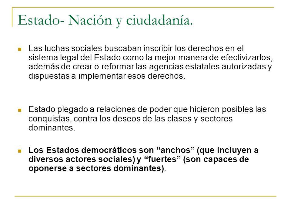 Estado- Nación y ciudadanía.