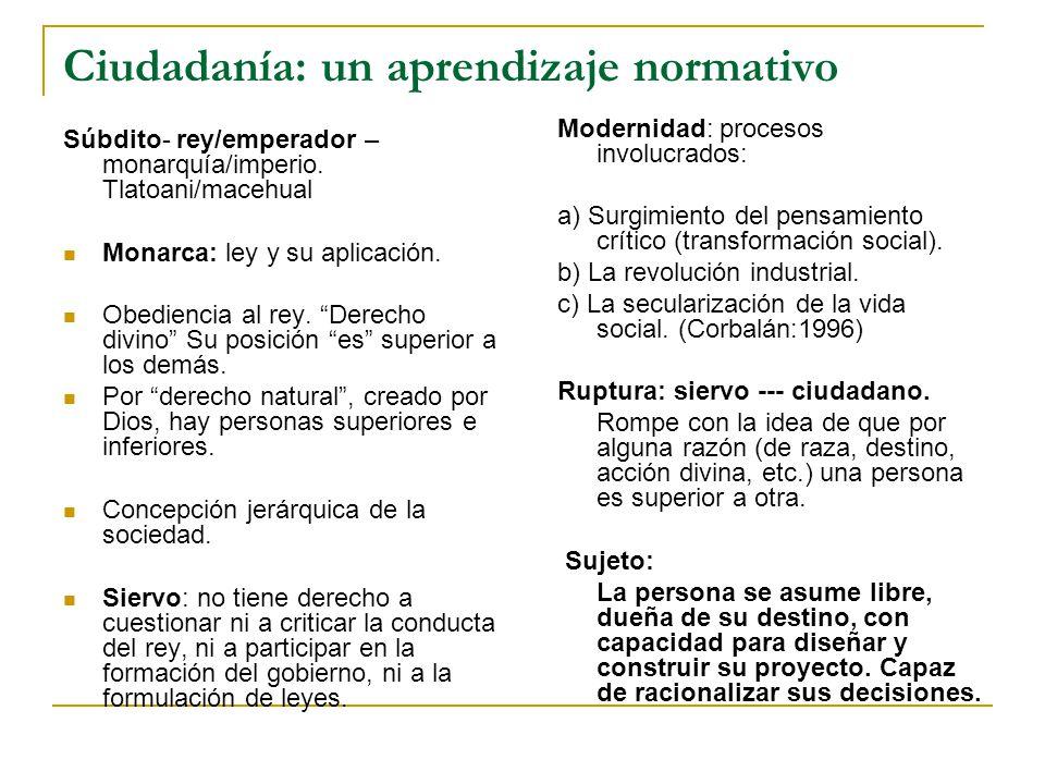 Ciudadanía: un aprendizaje normativo Súbdito- rey/emperador – monarquía/imperio. Tlatoani/macehual Monarca: ley y su aplicación. Obediencia al rey. De