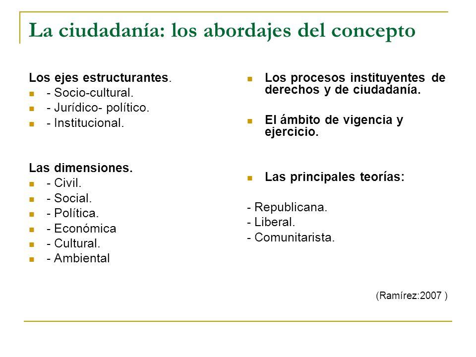 La ciudadanía: los abordajes del concepto Los ejes estructurantes. - Socio-cultural. - Jurídico- político. - Institucional. Las dimensiones. - Civil.