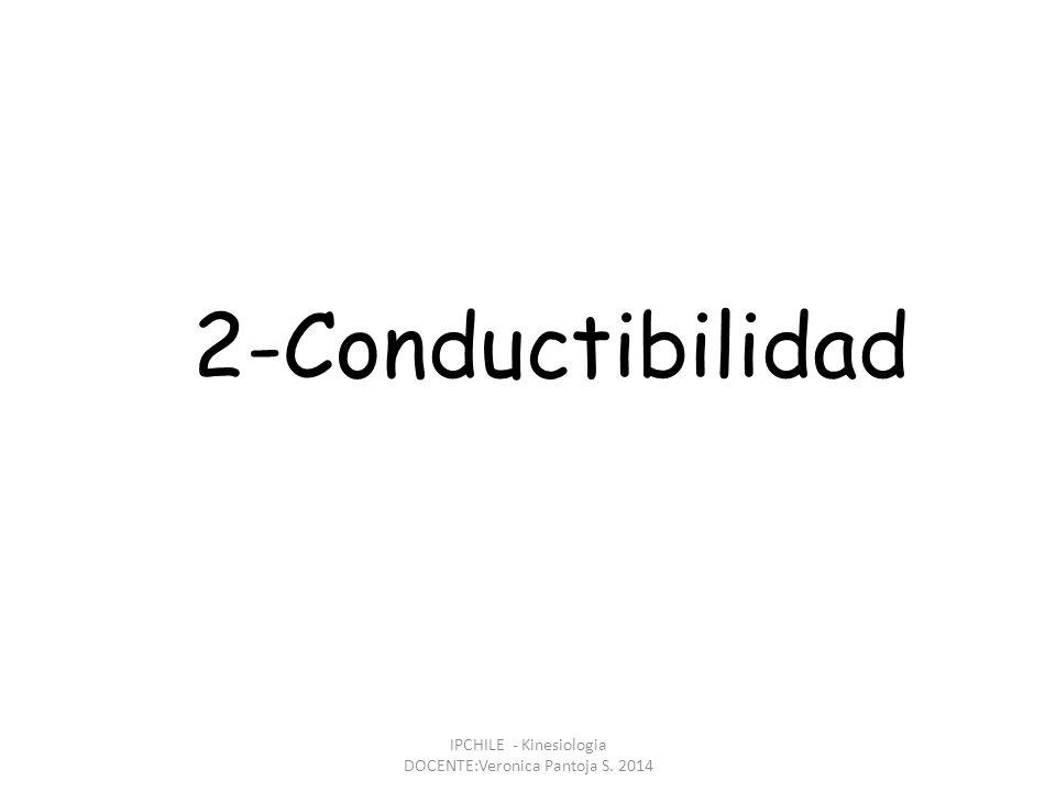 2-Conductibilidad IPCHILE - Kinesiologia DOCENTE:Veronica Pantoja S. 2014