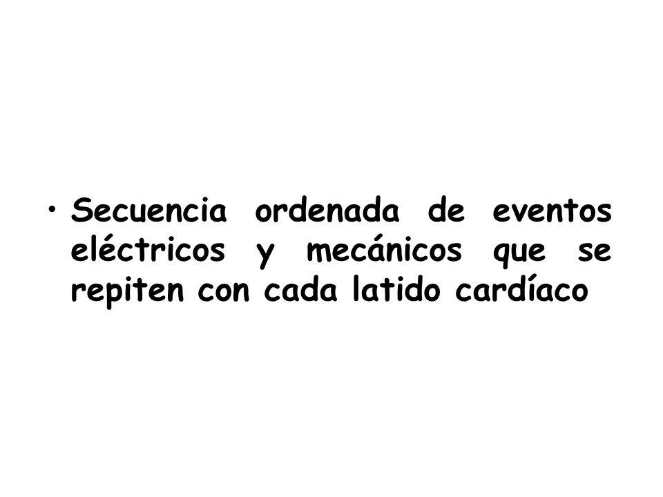 Secuencia ordenada de eventos eléctricos y mecánicos que se repiten con cada latido cardíaco IPCHILE - Kinesiologia DOCENTE:Veronica Pantoja S.