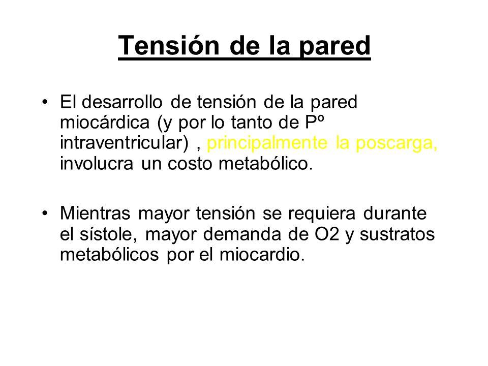 Tensión de la pared El desarrollo de tensión de la pared miocárdica (y por lo tanto de Pº intraventricular), principalmente la poscarga, involucra un costo metabólico.