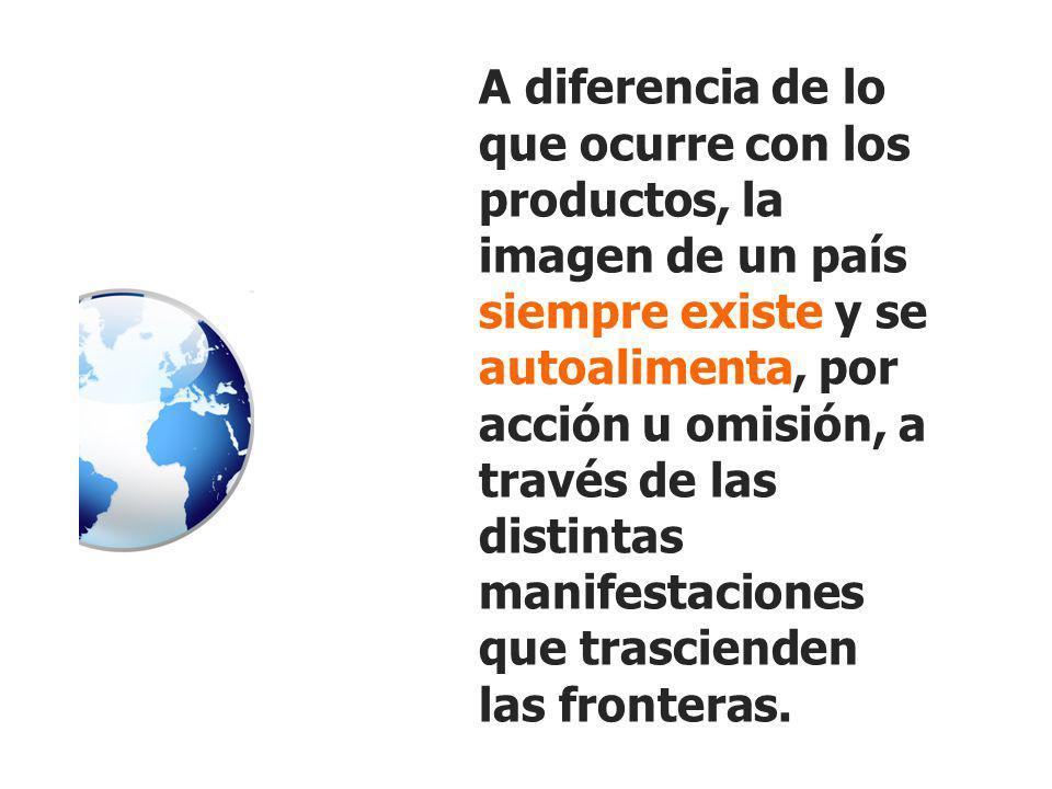 GfK ColombiaLa percepción de un país en un mundo de paradojaJulio 2010 A diferencia de lo que ocurre con los productos, la imagen de un país siempre existe y se autoalimenta, por acción u omisión, a través de las distintas manifestaciones que trascienden las fronteras.