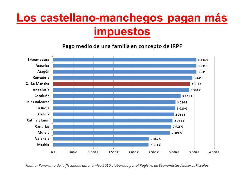 Los castellano-manchegos pagan más impuestos Fuente: Panorama de la fiscalidad autonómica 2010 elaborado por el Registro de Economistas Asesores Fisca