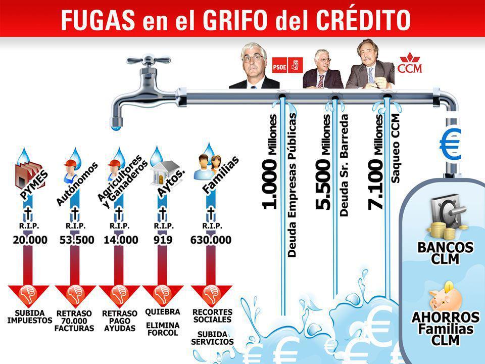 … e insuficientes medios humanos Fuente: Ministerio de Sanidad y consumo, INE. Año 2009.