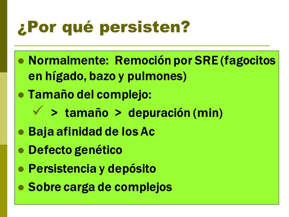 ¿Por qué persisten? Normalmente: Remoción por SRE (fagocitos en hígado, bazo y pulmones) Tamaño del complejo: > tamaño > depuración (min) Baja afinida