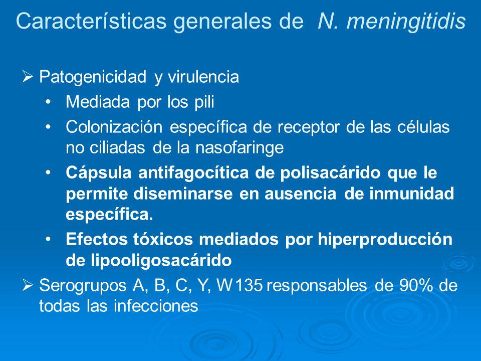 Patogenicidad y virulencia Mediada por los pili Colonización específica de receptor de las células no ciliadas de la nasofaringe Cápsula antifagocític