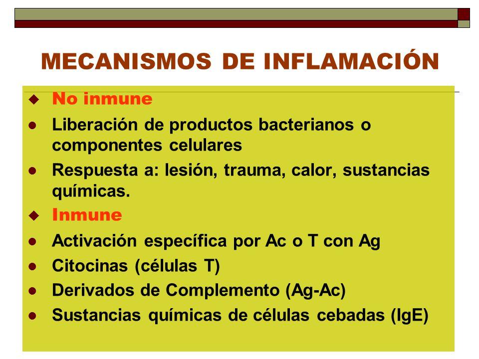 MECANISMOS DE INFLAMACIÓN No inmune Liberación de productos bacterianos o componentes celulares Respuesta a: lesión, trauma, calor, sustancias química