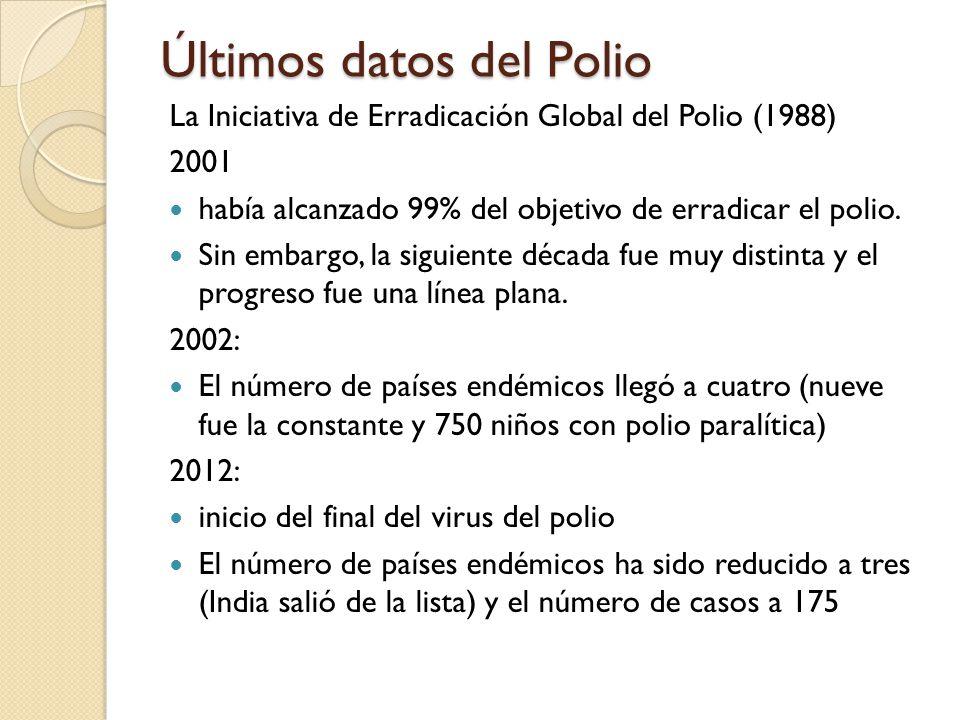 Últimos datos del Polio La Iniciativa de Erradicación Global del Polio (1988) 2001 había alcanzado 99% del objetivo de erradicar el polio. Sin embargo