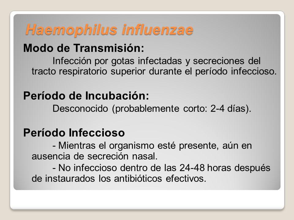 Haemophilus influenzae Modo de Transmisión: Infección por gotas infectadas y secreciones del tracto respiratorio superior durante el período infeccioso.