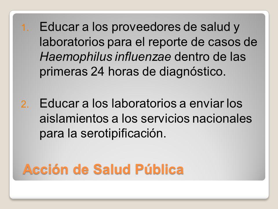 Acción de Salud Pública 1. Educar a los proveedores de salud y laboratorios para el reporte de casos de Haemophilus influenzae dentro de las primeras