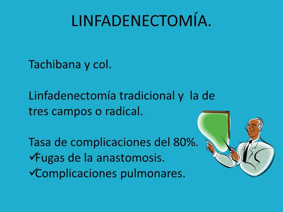 LINFADENECTOMÍA.Nakagawa y col. Factible. Morbilidad alta (75.6%).