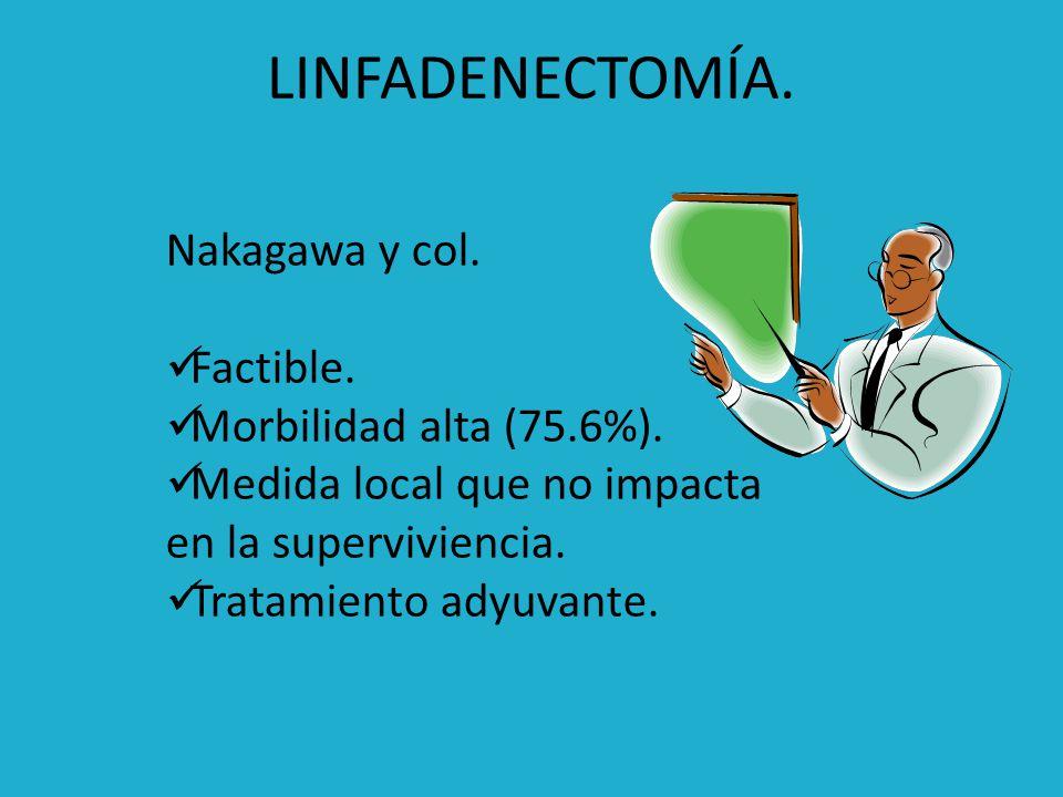 Complicaciones respiratorias.10000 esofagectomías : Atelectasias.