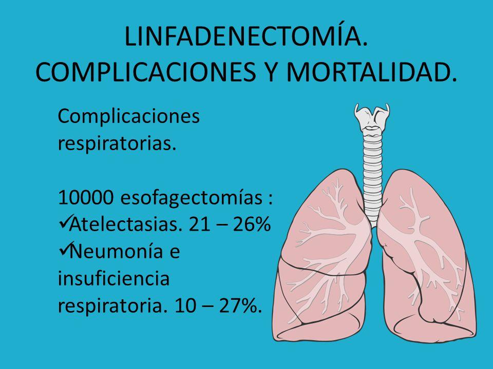 Fugas libres de anastomosis intratorácicas.50% moratalidad.