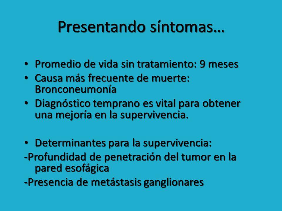 Estadificación del Carcinoma Estadío 0Estadío IEstadío II A Estadío II BEstadío IIIEstadío IV TisT1T2-3T1-2T3/T4T1-4 N0 N1N1/N0-1N0-1 M0 M0/M0M1 TX: Tumor primario no buscado T0: Sin datos de tumor primario Tis: Carcinoma in situ T1: Tumor invade submucosa T2: Invade la muscularis propia T3: Invade la adventicia T4: Invade estructuras adyacentes NX: Ganglios aún no buscados N0: Ganglios linfáticos negativos N1: Ganglios linfáticos positivos MX: Metástasis aún no buscadas M0: Sin datos de metástasis M1: Metástasis presentes