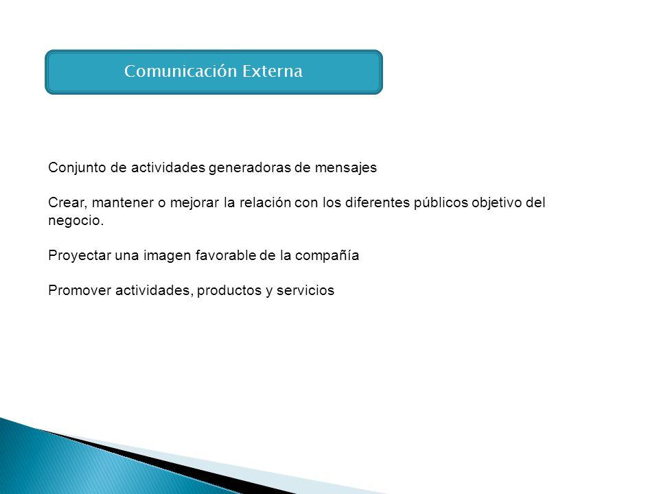 Conjunto de actividades generadoras de mensajes Crear, mantener o mejorar la relación con los diferentes públicos objetivo del negocio. Proyectar una